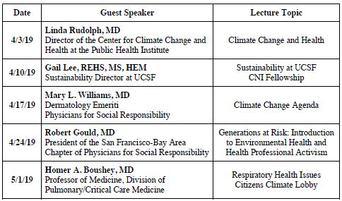 UCSF Sustainability | Attend Events